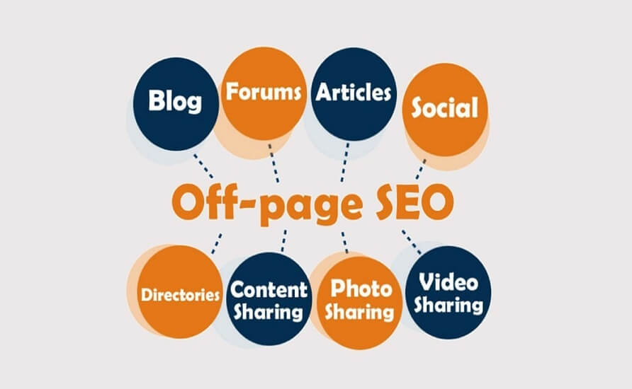 off page seo